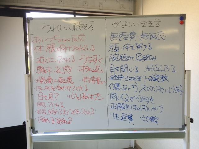 20150501_仕事の勉強会@松本_チームコーチング